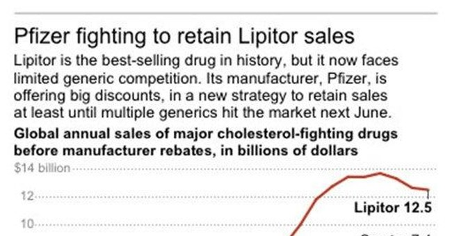 Pfizer maneuvers to protect Lipitor from generics