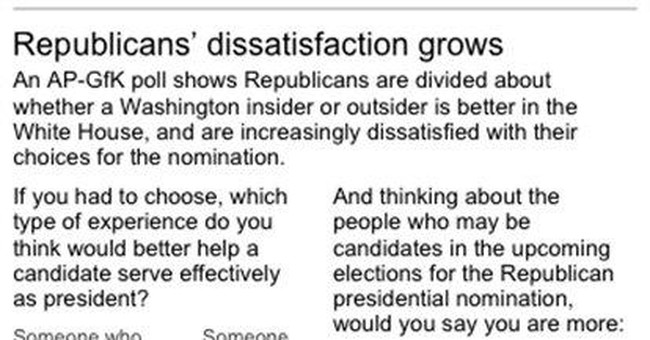Poll shows Romney strategy flags _ so he changes