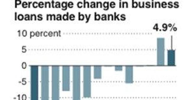 Summary Box: Businesses are borrowing again