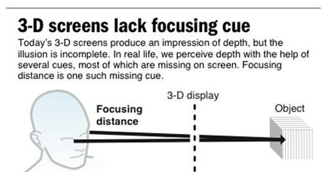 Optometrists: Nintendo 3DS could ID vision issues