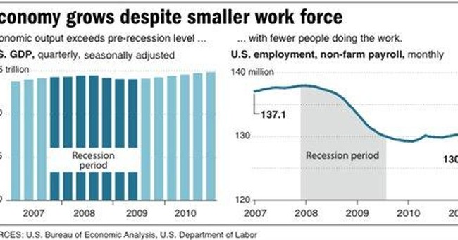 US hiring lags even as economy outpaces rivals