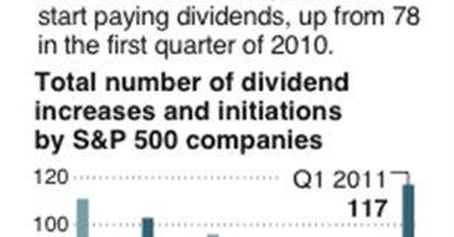 Dividends come roaring back in 2011