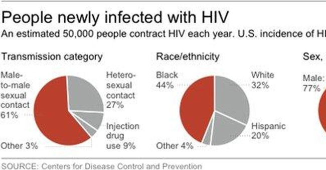 Health care debate: high stakes for those with HIV