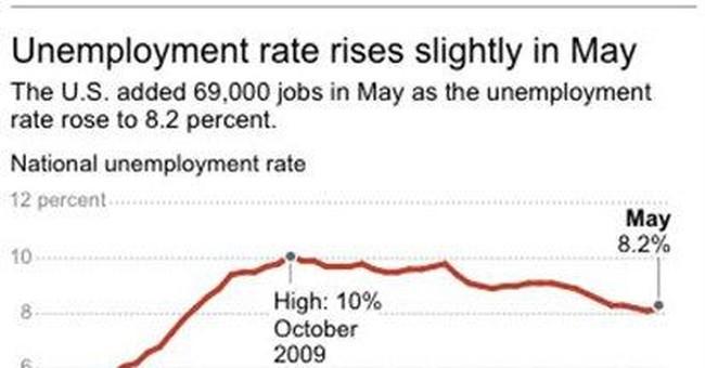 Bleak US jobs report a danger to global economy