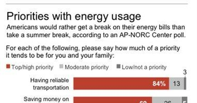 Poll: Americans know how to save energy, but balk