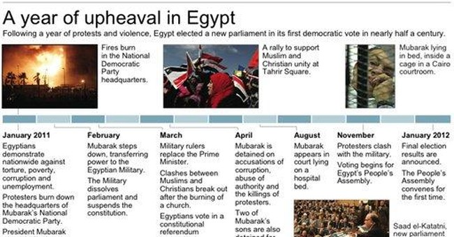 Islamists, liberals square off in Egypt's Tahrir