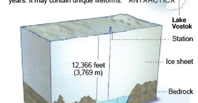 In scientific coup, Russians reach Antarctic lake