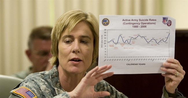 Active duty military suicides drop; Reserves go up