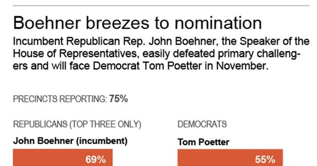 Boehner to face college professor in US House bid