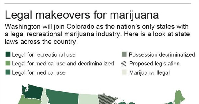 Washington faces difficulties launching legal pot
