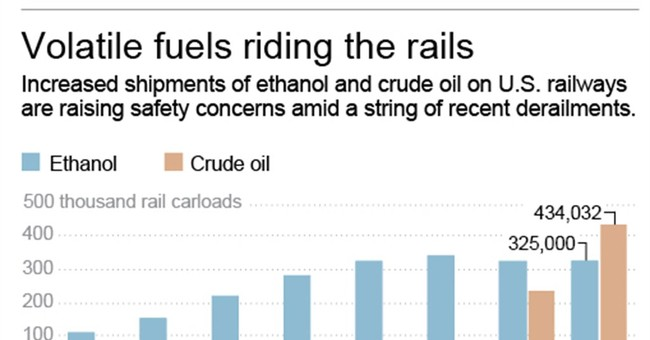 Stopping deadly oil train fires: New rules planned