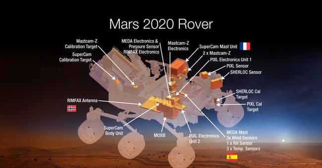 NASA to test making rocket fuel ingredient on Mars