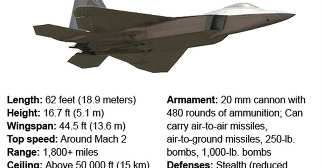 F-22 Raptor makes debut combat flight