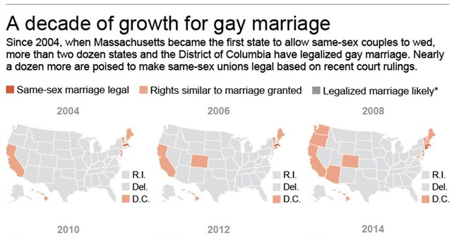 Conservative states balk at gay marriage action