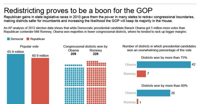 GOP, Democrats represent very different districts