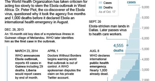 Ebola lapses persisted for days at Dallas hospital