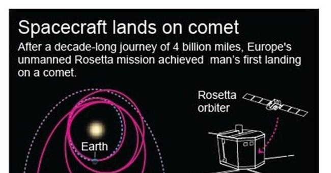 Philae probe drills into comet, turns toward light