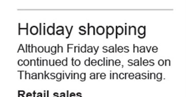 Black Friday sales fall as sales start earlier