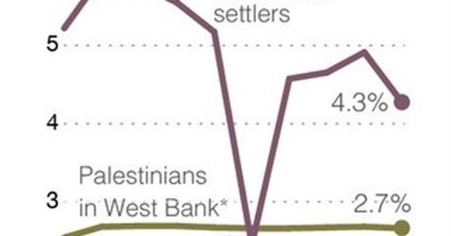 Geneva Conventions invoke rights of Palestinians