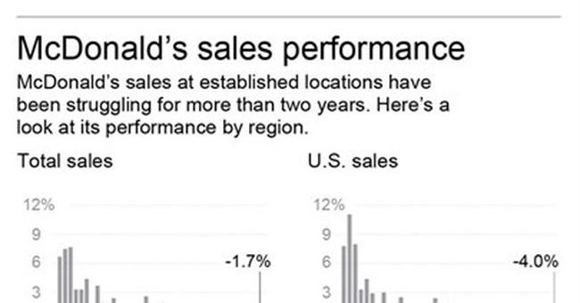 McDonald's plots turnaround as sales continue to slide