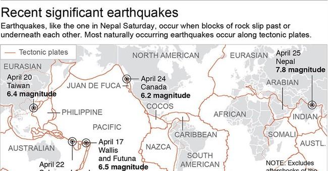 Correction: Nepal-Earthquake Warning story