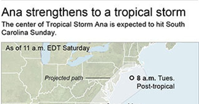 Ana becomes tropical storm as it nears the Carolinas