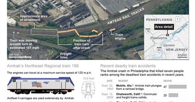 Amtrak to operate system that might have prevented crash