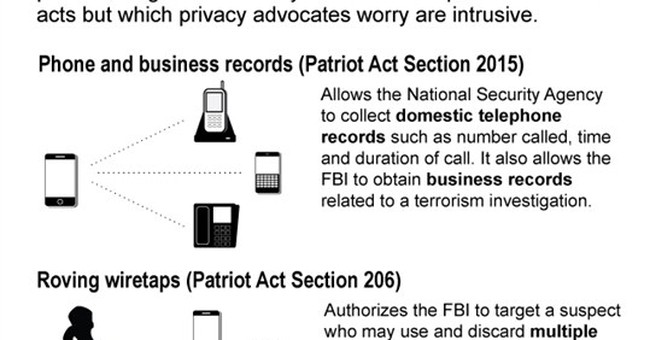 Questions and answers about newly approved USA Freedom Act