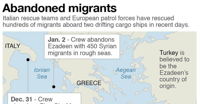 Migrants: Smugglers wore hoods before leaving ship