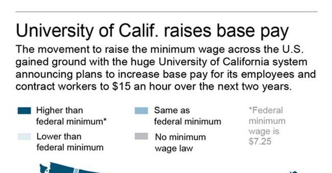 Higher minimum-wage proposals gain ground on both coasts