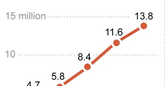 Obese at 50? Midlife weight may affect when Alzheimer's hits