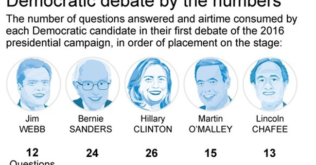 Analysis: Clinton's strong debate may comfort supporters