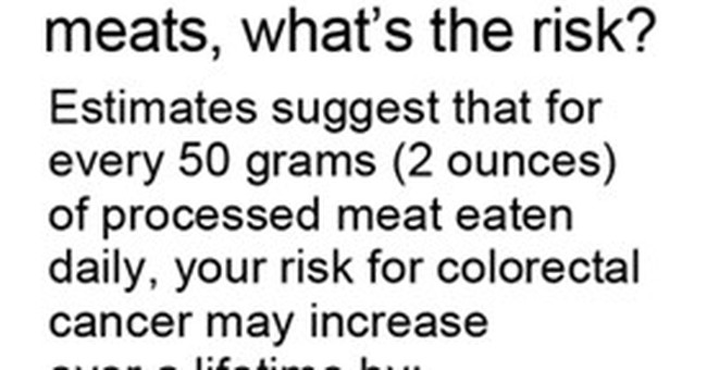 UN agency links hot dogs and other processed meat to cancer
