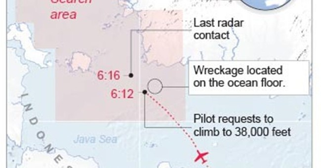 Divers try to reach suspected AirAsia wreck site