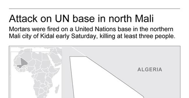 Mortar attack on UN base in north Mali kills 3, injures 20