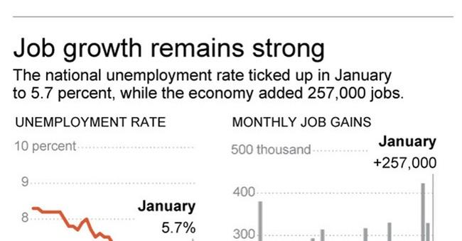 AP-GfK Poll: Majority backs Obama's efforts on unemployment