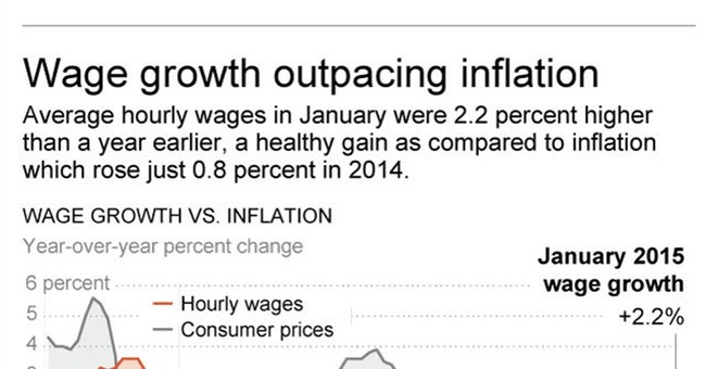 More Americans are finally seeing something new: A pay raise