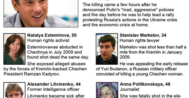 Nemtsov killing follows slaying of other Kremlin critics