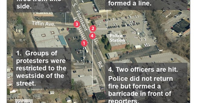Correction: Ferguson officers shot story
