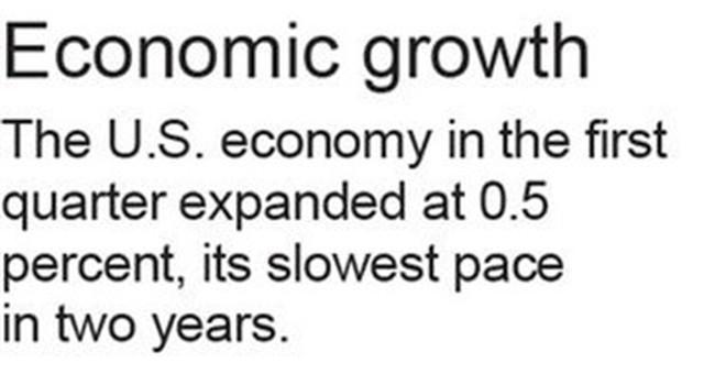 US economy struggles at start of election year