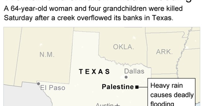 The Latest: 6th body found after flooding in Texas