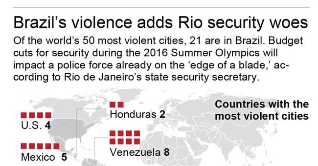 Former Brazil great Rivaldo tells tourists to skip Olympics