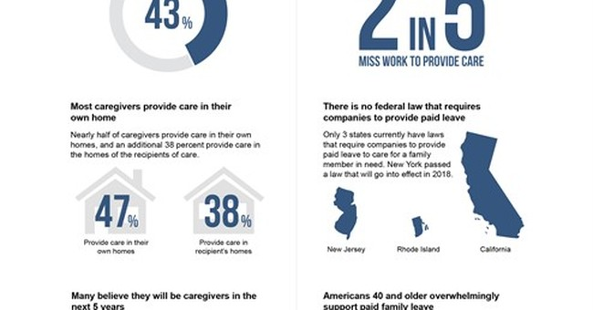 New poll shows strong support for paid family leave programs