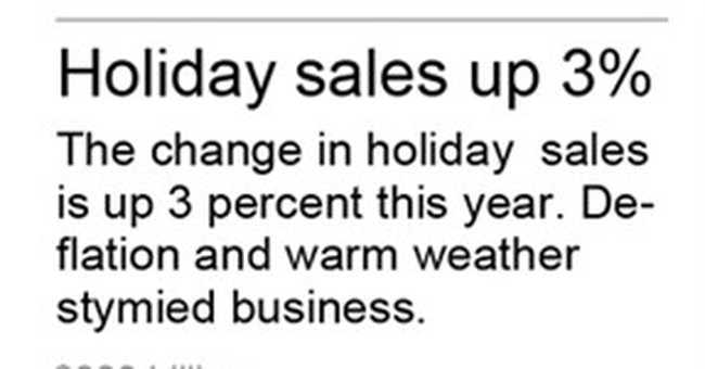 Holiday sales report shows challenge for 2016