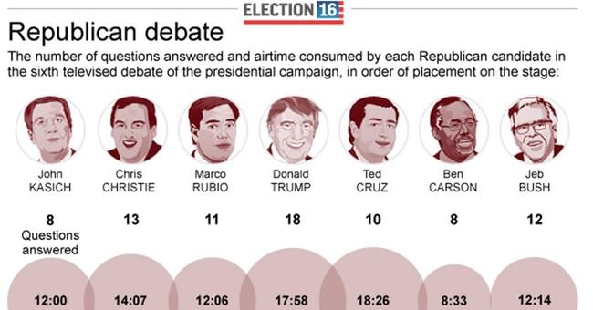 Trump-Cruz rivalry intensifies in rollicking GOP debate
