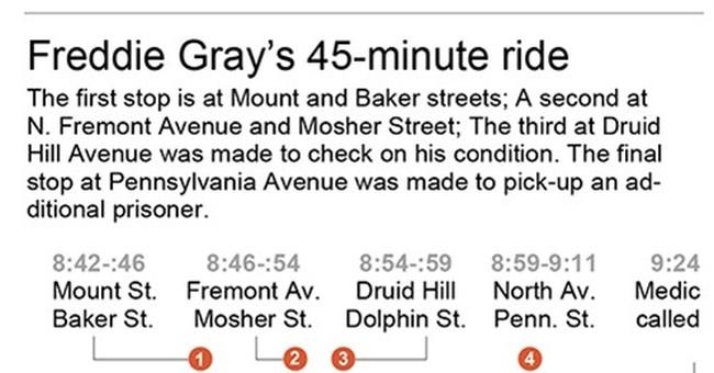 Prosecutor: Police driver gave Freddie Gray a 'rough ride'