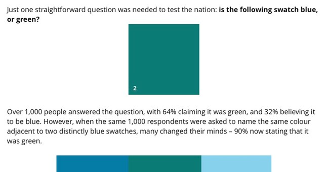 Blue or green? U.K. split over swatch's color