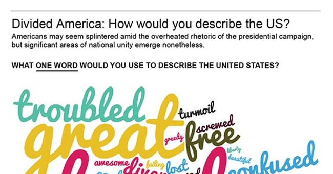 America in one word? 'Free,' 'great,' or 'divided,' 'broken'