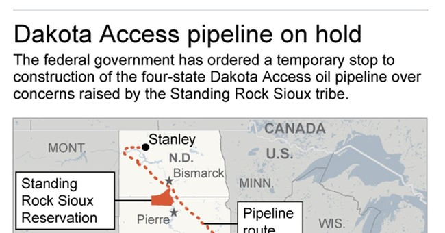 AP News Guide: The Dakota Access pipeline, what now?