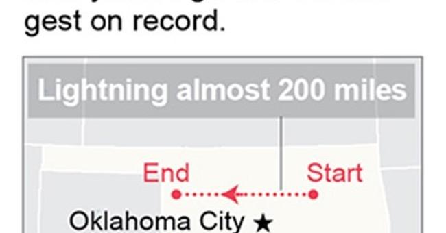Lightning bolts in Oklahoma, France deemed world's longest